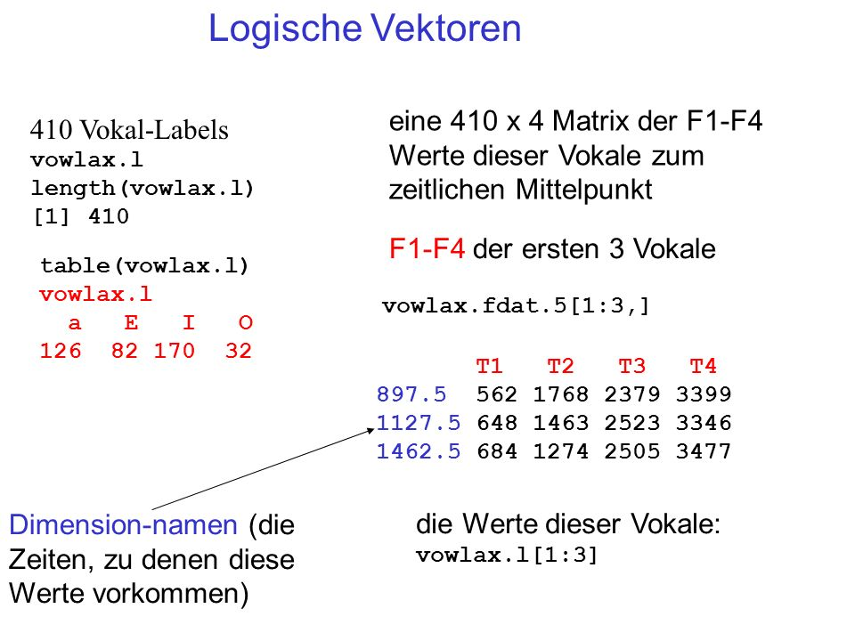 Logische Vektoren vowlax.fdat.5[1:3,] eine 410 x 4 Matrix der F1-F4 Werte dieser Vokale zum zeitlichen Mittelpunkt.